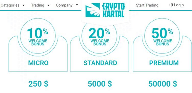 CryptoKartal Review - Conoscere i fatti, commerciare con fiducia