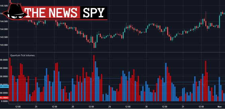 Come iniziare a fare trading con News Spy - passo dopo passo
