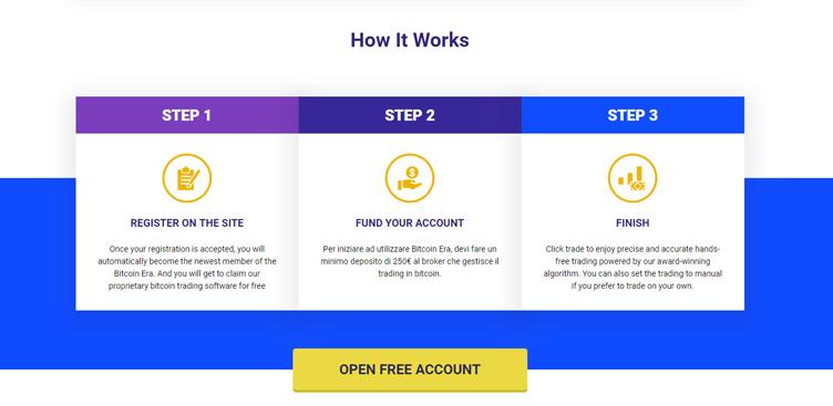 Bitcoin Era – Come funziona?