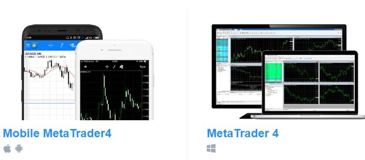 Fortrade Meta Trader 4
