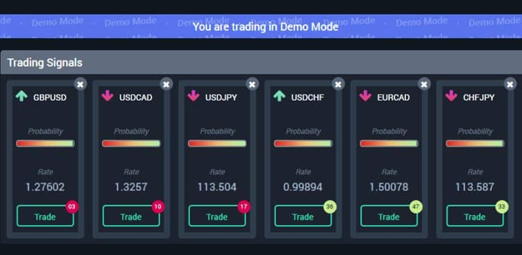 Algo Signals – Segnali di trading