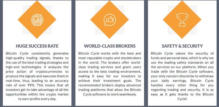 Bitcoin Cycle safety