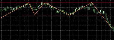 Candele Giapponesi graf-3