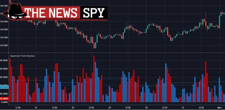 Come iniziare a fare trading con News Sp