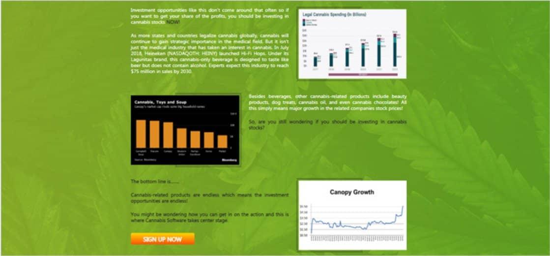 Comprendere il trading di azioni di cannabis