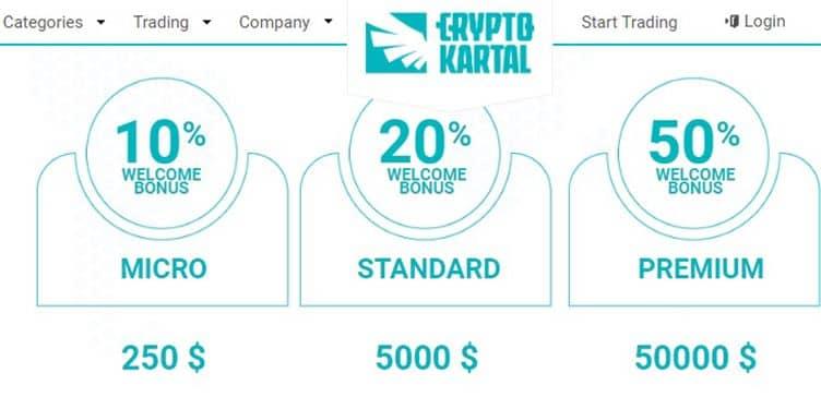 CryptoKartal Review