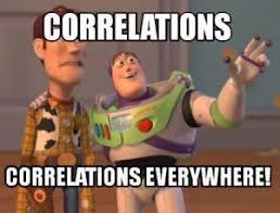 Informazioni sulla tabella correlazioni forex