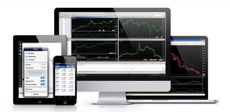 Software di trading online per azioni