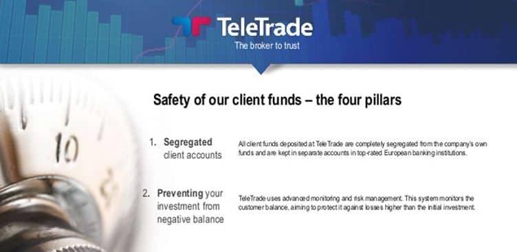 TeleTrade Sicurezza dei fondi