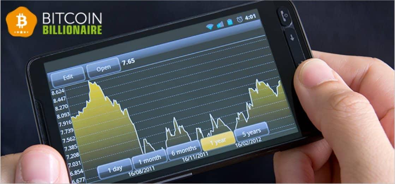 Trading con lo smartphone