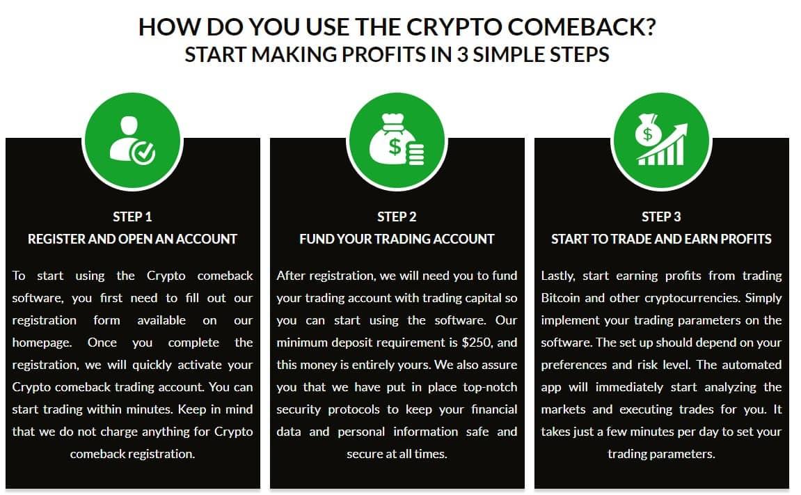 crypto comeback register
