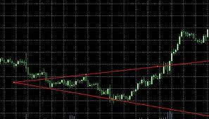 Candele Giapponesi graf-1