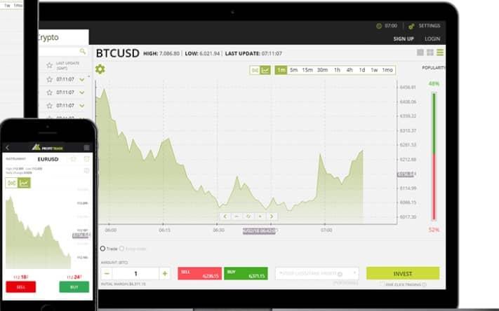 profit trade platform
