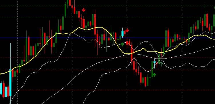 strategia di Forex Trading