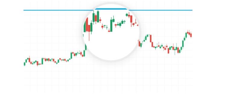 trading 212 graf